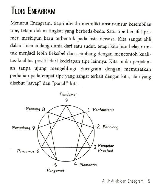 teori eneagram